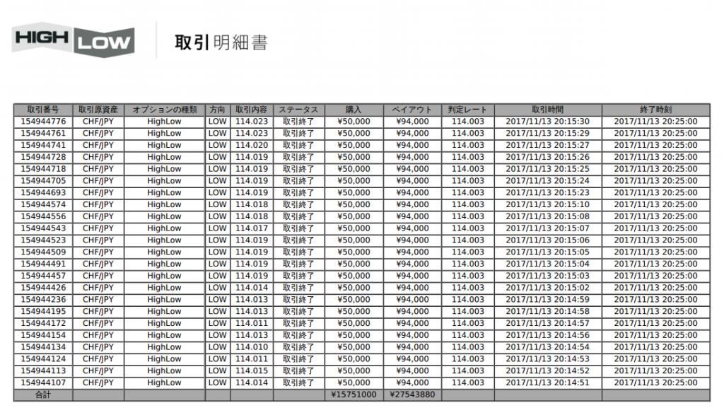 c3a63c450903abf423b79a902aee14a6